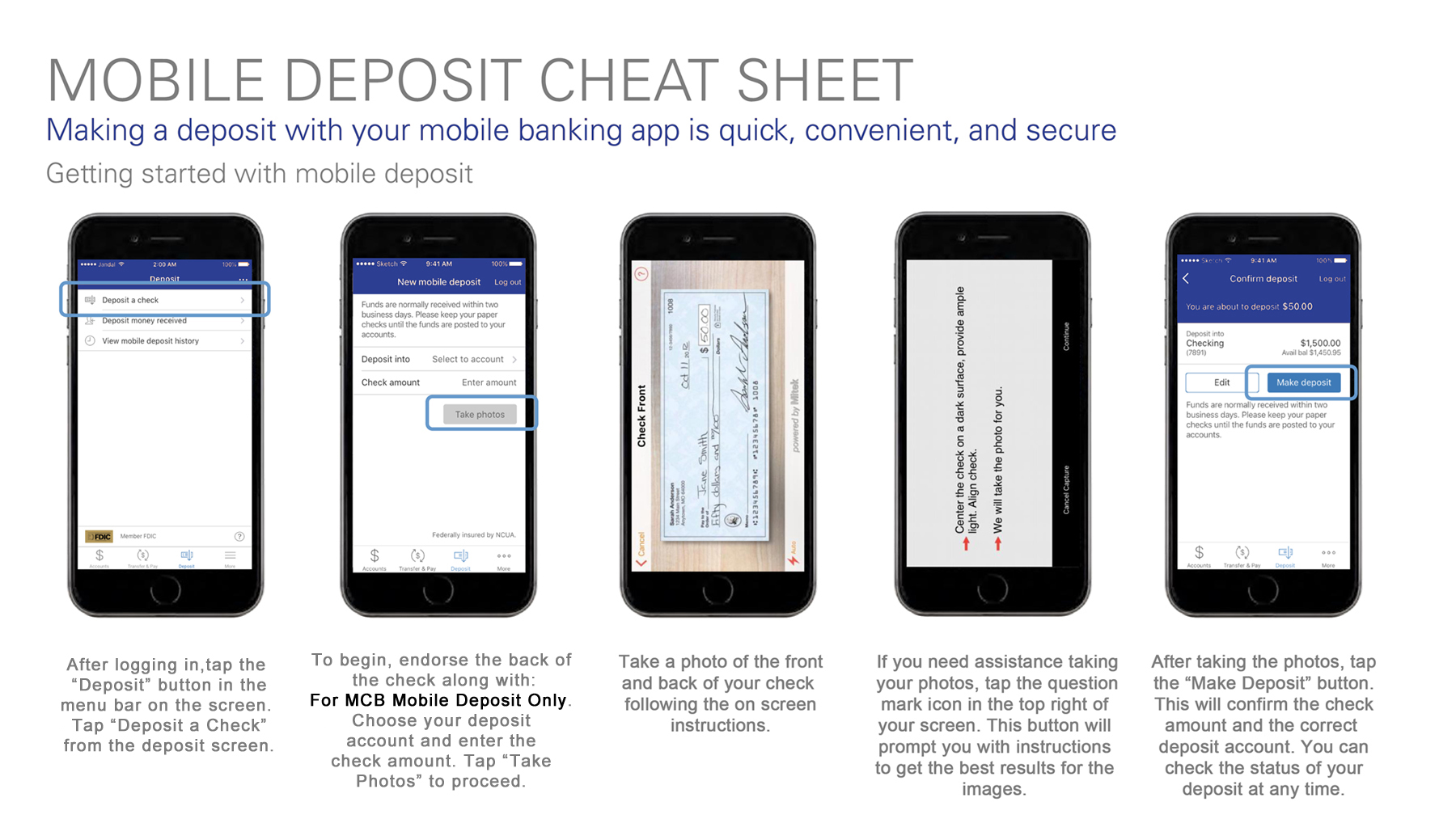 Mobile Deposit Cheat Sheet